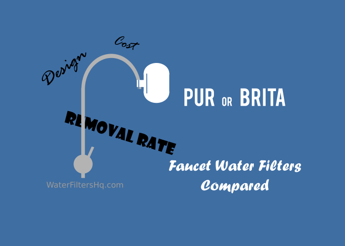 Pur and Brita tap filters compared